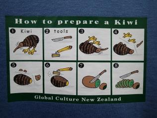 Kiwi recipe